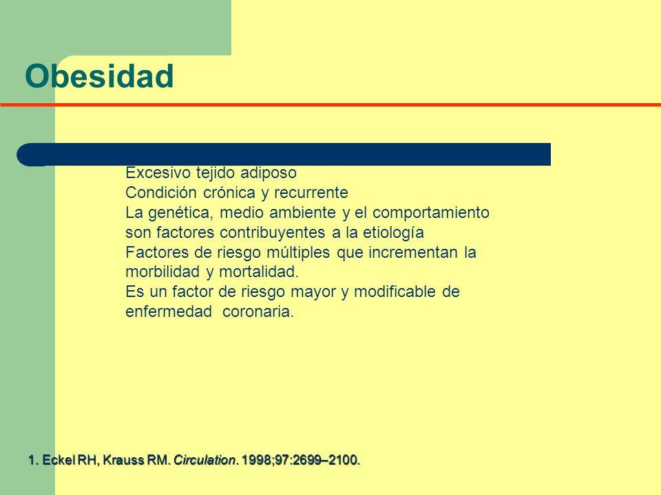 1. Eckel RH, Krauss RM. Circulation. 1998;97:2699–2100. Obesidad Excesivo tejido adiposo Condición crónica y recurrente La genética, medio ambiente y
