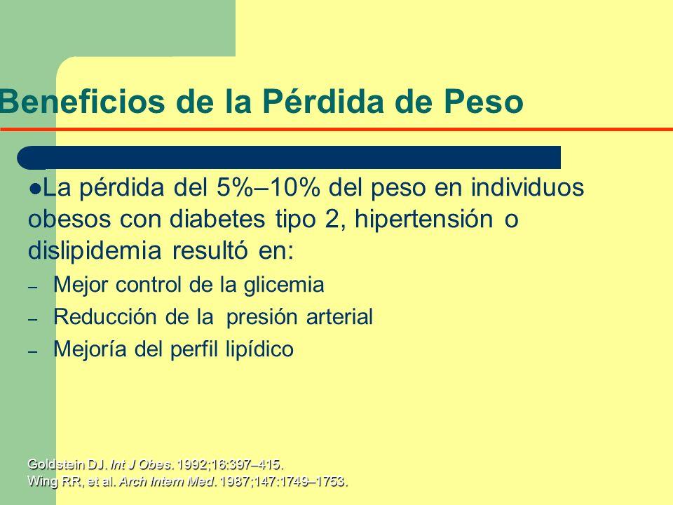 Goldstein DJ. Int J Obes. 1992;16:397–415. Wing RR, et al. Arch Intern Med. 1987;147:1749–1753. Beneficios de la Pérdida de Peso La pérdida del 5%–10%