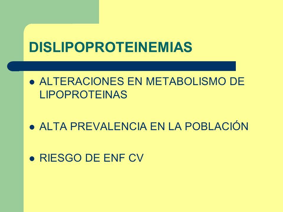 DISLIPOPROTEINEMIAS ALTERACIONES EN METABOLISMO DE LIPOPROTEINAS ALTA PREVALENCIA EN LA POBLACIÓN RIESGO DE ENF CV