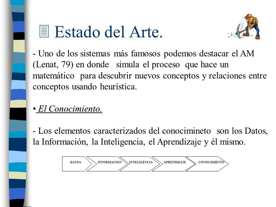 3 Estado del Arte. - Uno de los sistemas más famosos podemos destacar el AM (Lenat, 79) en donde simula el proceso que hace un matemático para descubr