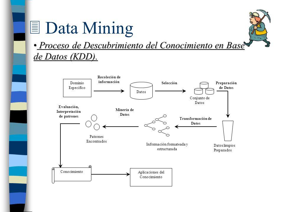 3 Data Mining Proceso de Descubrimiento del Conocimiento en Base Proceso de Descubrimiento del Conocimiento en Base de Datos (KDD). Dominio Específico