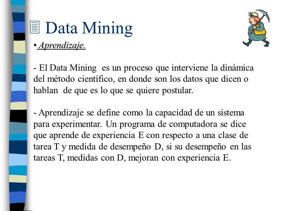 3 Data Mining Aprendizaje. Aprendizaje. - El Data Mining es un proceso que interviene la dinámica del método científico, en donde son los datos que di