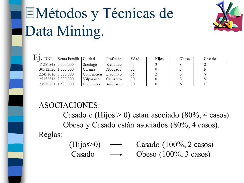 3Métodos y Técnicas de Data Mining. Ej. DNIRenta Familia CiudadProfesiónEdadHijosObesoCasado 112515455.000.000 SantiagoEjecutivo453SS 305125261.000.00