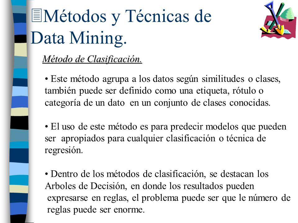 3Métodos y Técnicas de Data Mining. Método de Clasificación. Este método agrupa a los datos según similitudes o clases, también puede ser definido com