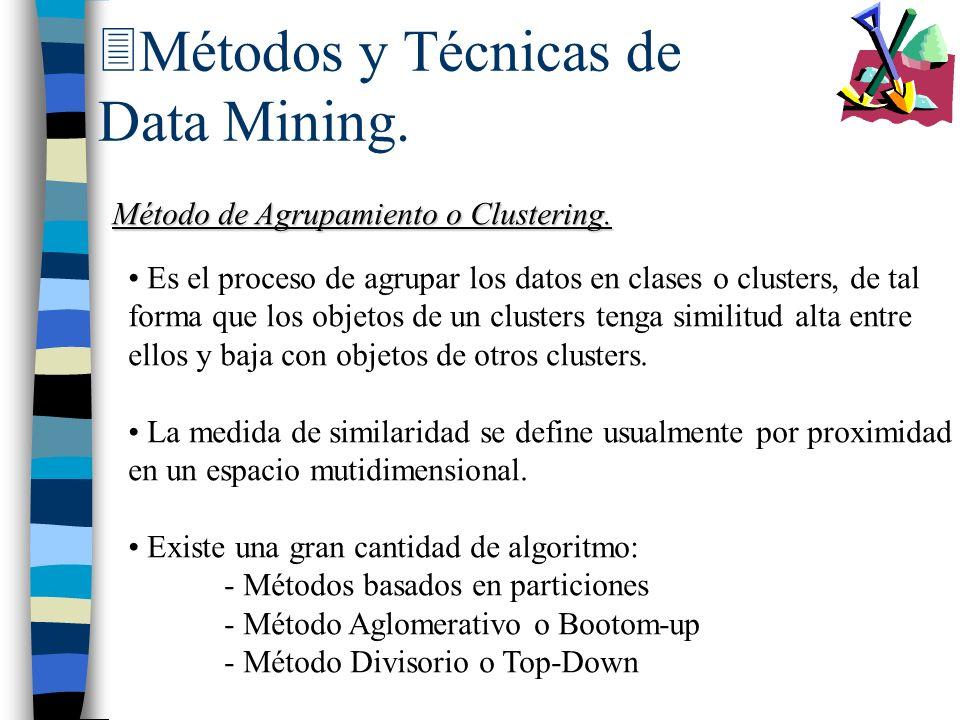 3Métodos y Técnicas de Data Mining. Método de Agrupamiento o Clustering. Es el proceso de agrupar los datos en clases o clusters, de tal forma que los