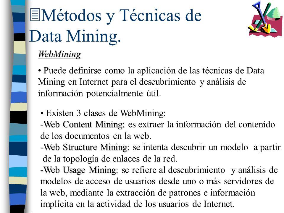 3Métodos y Técnicas de Data Mining. WebMining Puede definirse como la aplicación de las técnicas de Data Mining en Internet para el descubrimiento y a