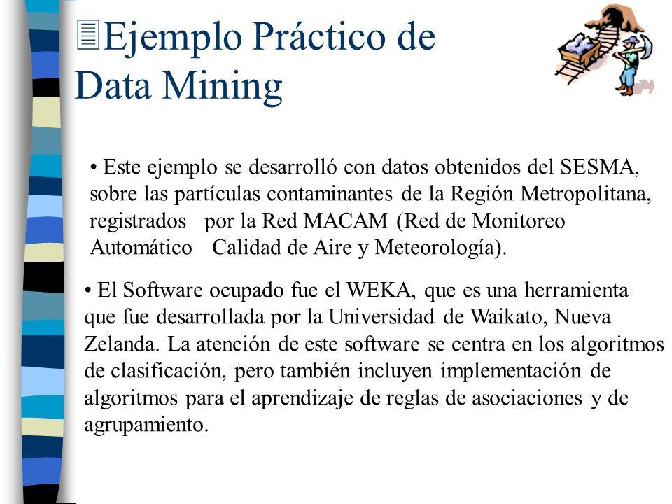 Este ejemplo se desarrolló con datos obtenidos del SESMA, sobre las partículas contaminantes de la Región Metropolitana, registrados por la Red MACAM