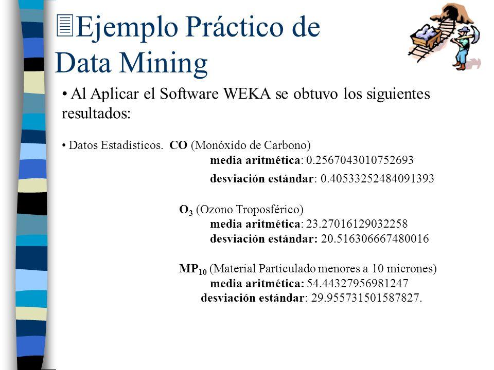 3Ejemplo Práctico de Data Mining Al Aplicar el Software WEKA se obtuvo los siguientes resultados: Datos Estadísticos. CO (Monóxido de Carbono) media a