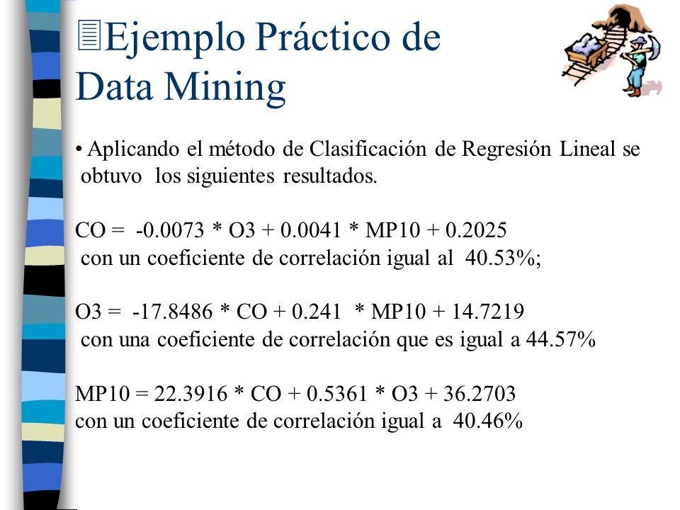 3Ejemplo Práctico de Data Mining Aplicando el método de Clasificación de Regresión Lineal se obtuvo los siguientes resultados. CO = -0.0073 * O3 + 0.0
