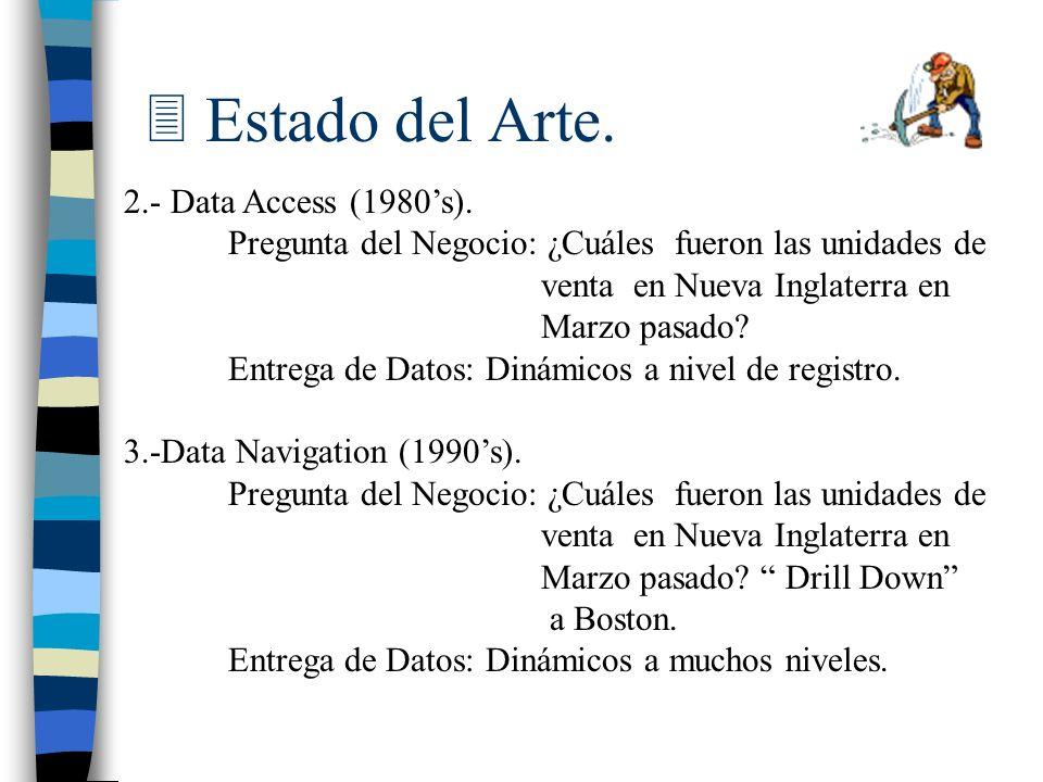 3 Estado del Arte. 2.- Data Access (1980s). Pregunta del Negocio: ¿Cuáles fueron las unidades de venta en Nueva Inglaterra en Marzo pasado? Entrega de