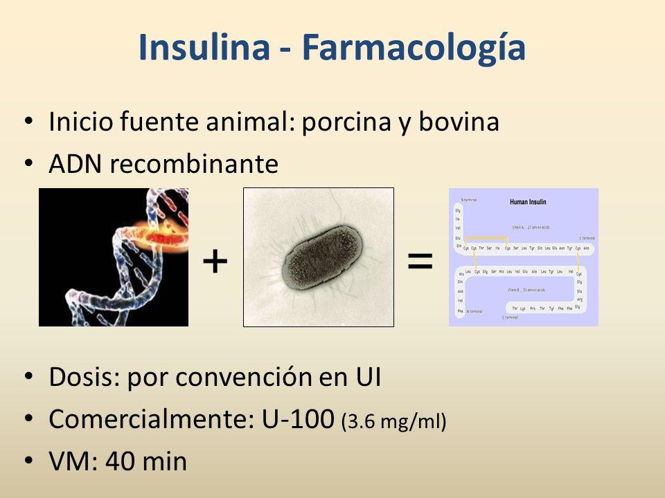 Insulina - Farmacología Inicio fuente animal: porcina y bovina ADN recombinante Dosis: por convención en UI Comercialmente: U-100 (3.6 mg/ml) VM: 40 m