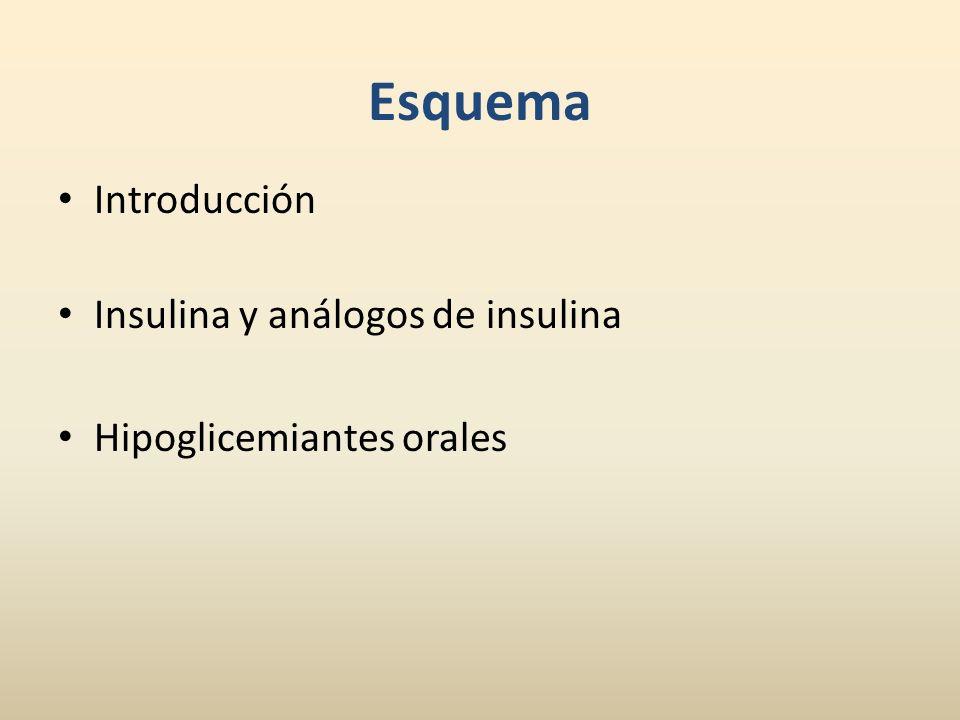 Esquema Introducción Insulina y análogos de insulina Hipoglicemiantes orales