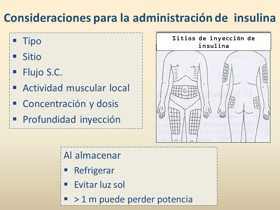 Consideraciones para la administración de insulina Tipo Sitio Flujo S.C. Actividad muscular local Concentración y dosis Profundidad inyección Sitios d