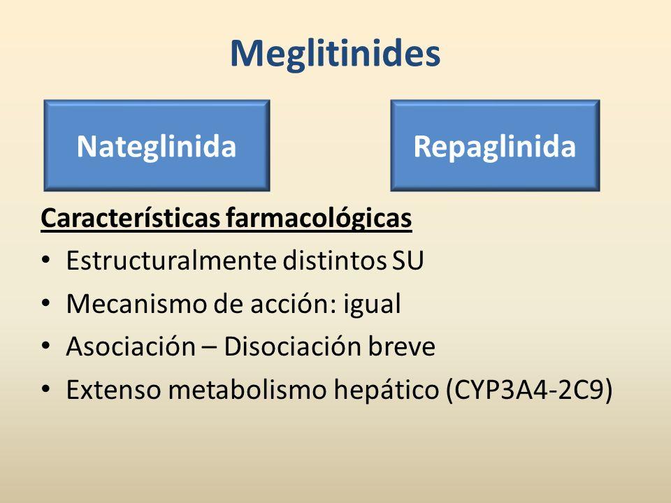 Meglitinides Características farmacológicas Estructuralmente distintos SU Mecanismo de acción: igual Asociación – Disociación breve Extenso metabolism