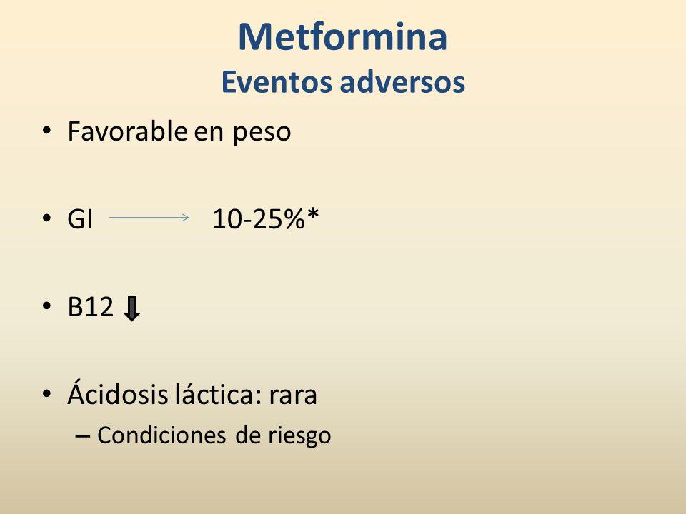 Metformina Eventos adversos Favorable en peso GI 10-25%* B12 Ácidosis láctica: rara – Condiciones de riesgo