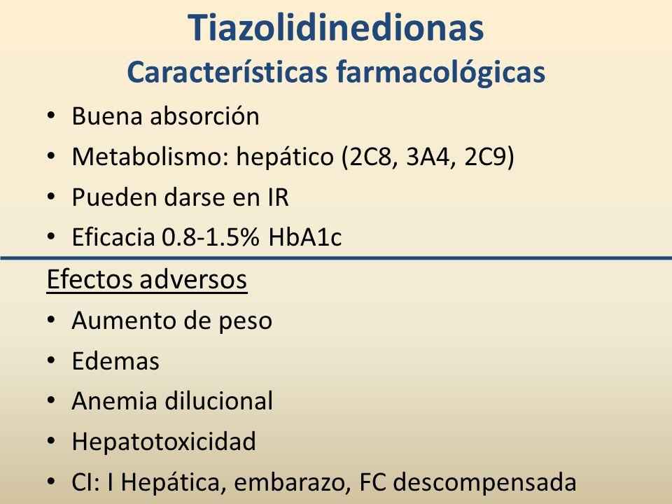 Tiazolidinedionas Características farmacológicas Buena absorción Metabolismo: hepático (2C8, 3A4, 2C9) Pueden darse en IR Eficacia 0.8-1.5% HbA1c Efec