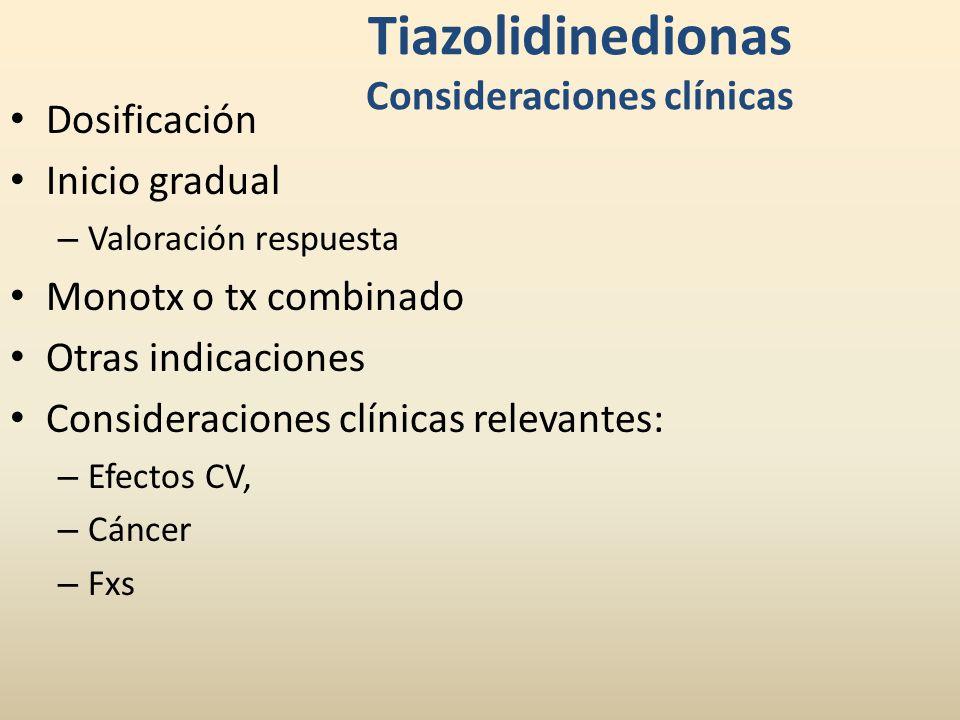 Tiazolidinedionas Consideraciones clínicas Dosificación Inicio gradual – Valoración respuesta Monotx o tx combinado Otras indicaciones Consideraciones