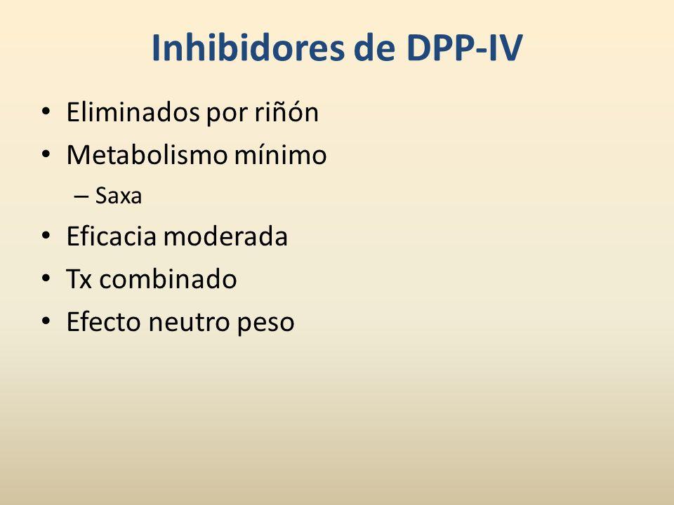 Inhibidores de DPP-IV Eliminados por riñón Metabolismo mínimo – Saxa Eficacia moderada Tx combinado Efecto neutro peso