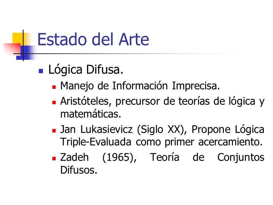 Estado del Arte Lógica Difusa. Manejo de Información Imprecisa. Aristóteles, precursor de teorías de lógica y matemáticas. Jan Lukasievicz (Siglo XX),