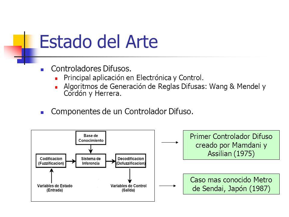 Estado del Arte Controladores Difusos. Principal aplicación en Electrónica y Control. Algoritmos de Generación de Reglas Difusas: Wang & Mendel y Cord