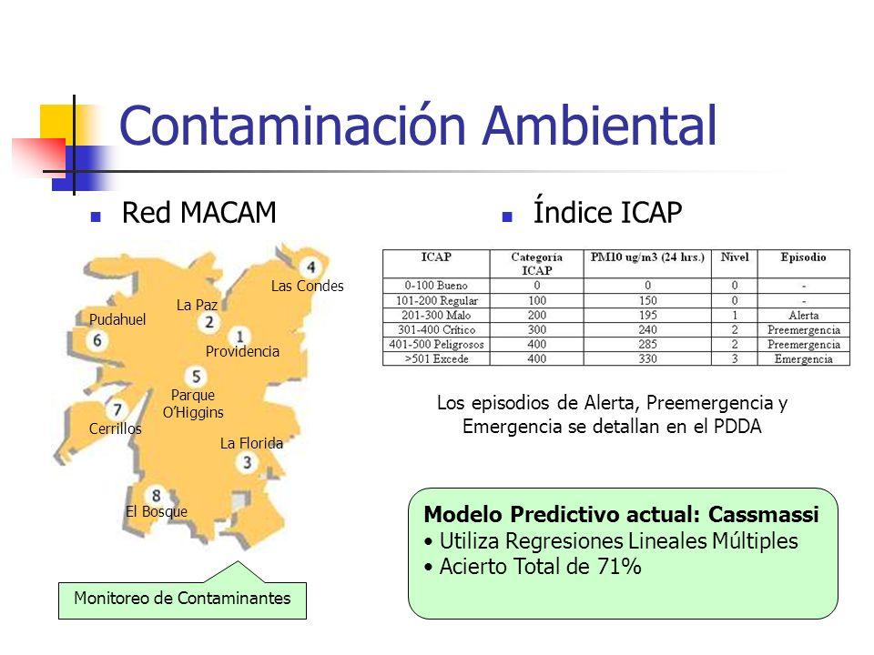 Contaminación Ambiental Red MACAM Índice ICAP Providencia La Paz La Florida Las Condes Parque OHiggins Pudahuel Cerrillos El Bosque Monitoreo de Conta