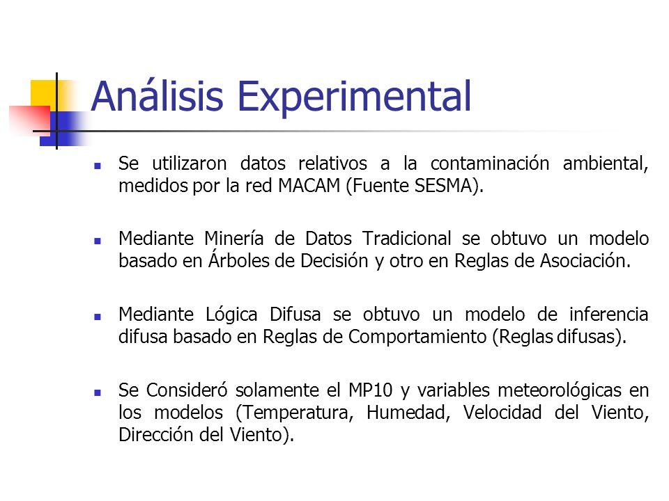Se utilizaron datos relativos a la contaminación ambiental, medidos por la red MACAM (Fuente SESMA). Mediante Minería de Datos Tradicional se obtuvo u