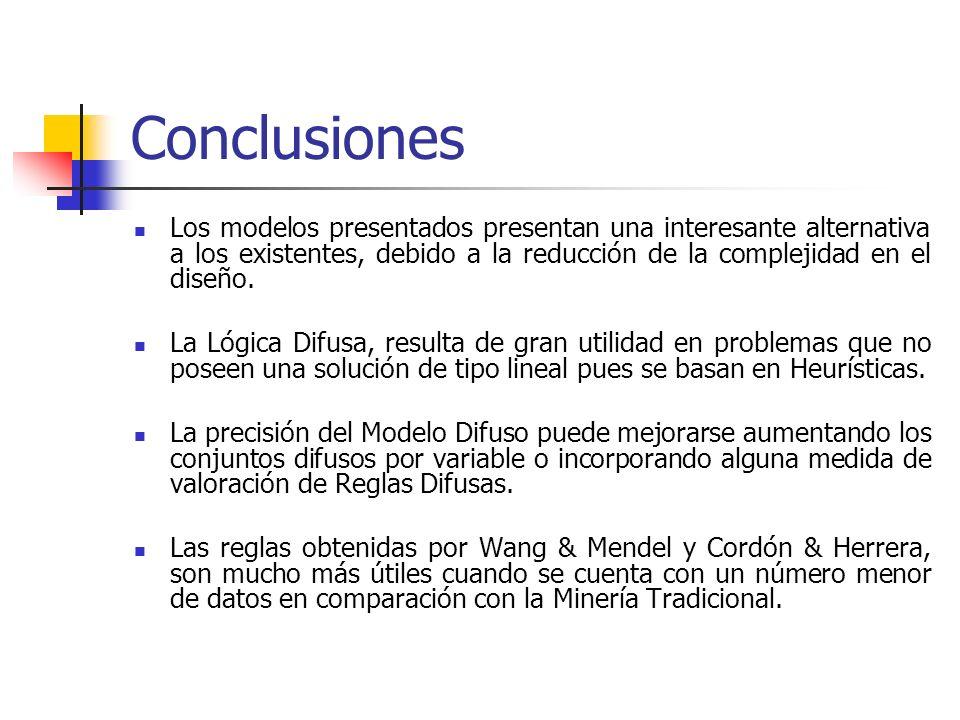Conclusiones Los modelos presentados presentan una interesante alternativa a los existentes, debido a la reducción de la complejidad en el diseño. La