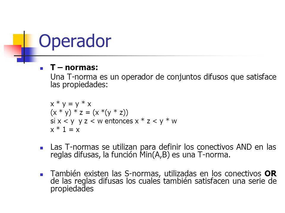 T – normas: Una T-norma es un operador de conjuntos difusos que satisface las propiedades: x * y = y * x (x * y) * z = (x *(y * z)) si x < y y z < w e