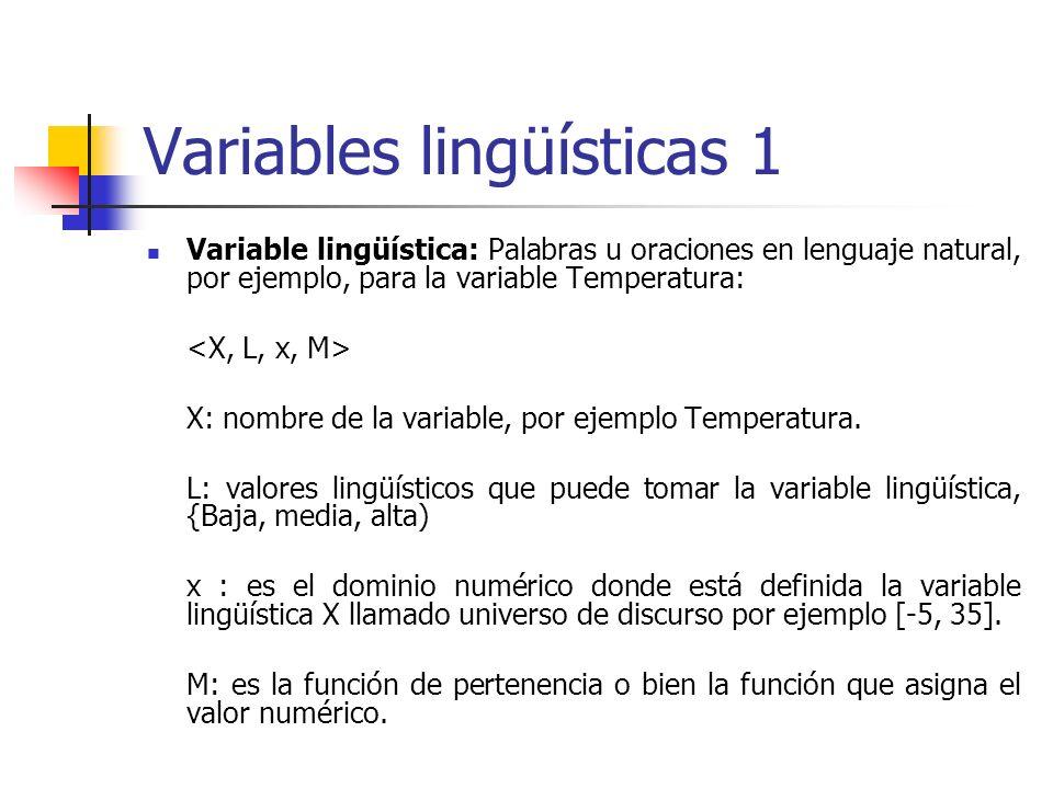 Variable lingüística: Palabras u oraciones en lenguaje natural, por ejemplo, para la variable Temperatura: X: nombre de la variable, por ejemplo Tempe