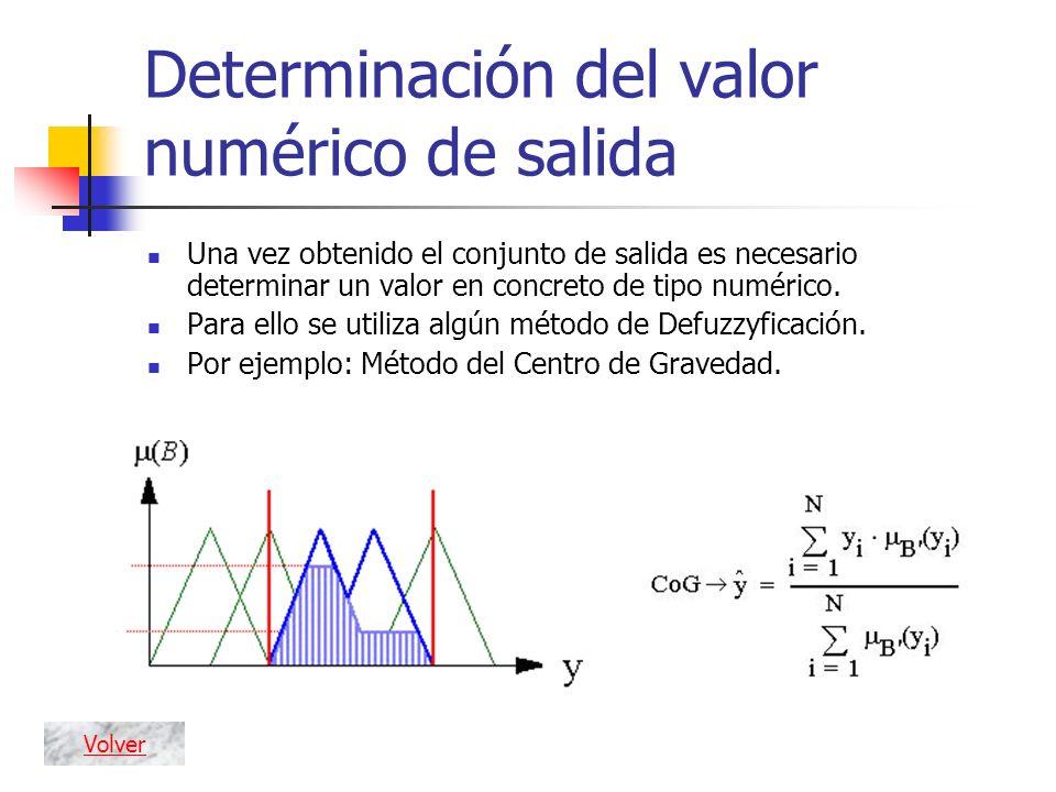 Determinación del valor numérico de salida Una vez obtenido el conjunto de salida es necesario determinar un valor en concreto de tipo numérico. Para