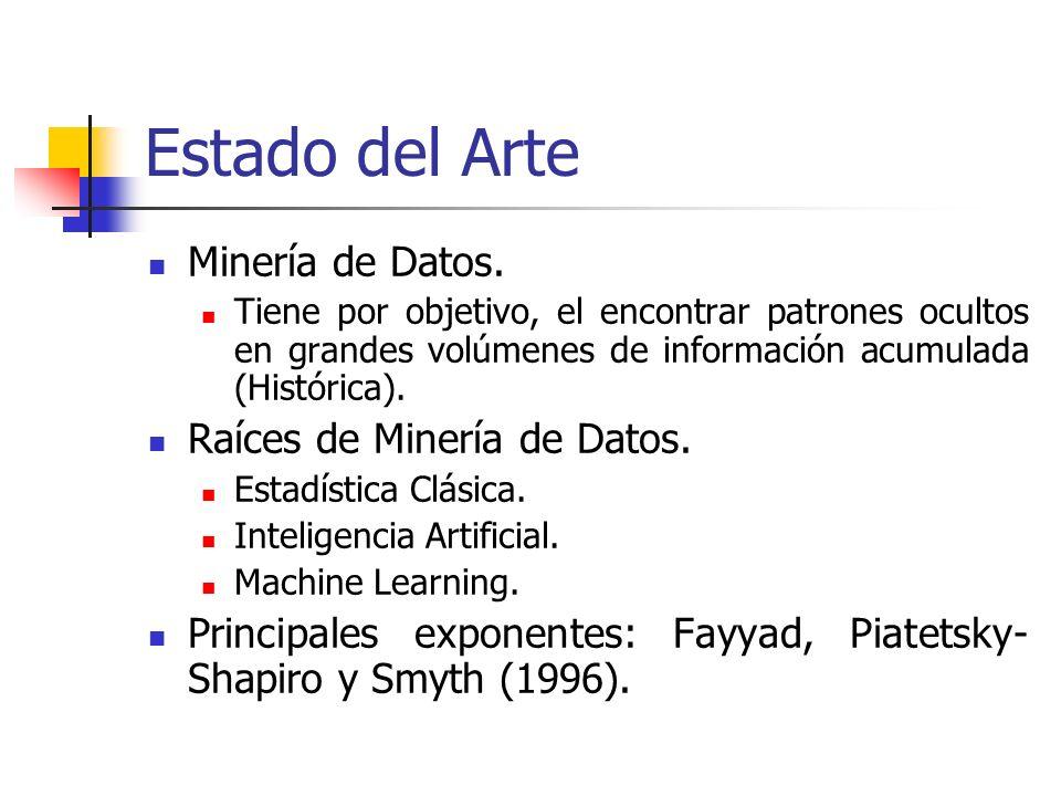 Estado del Arte Minería de Datos. Tiene por objetivo, el encontrar patrones ocultos en grandes volúmenes de información acumulada (Histórica). Raíces