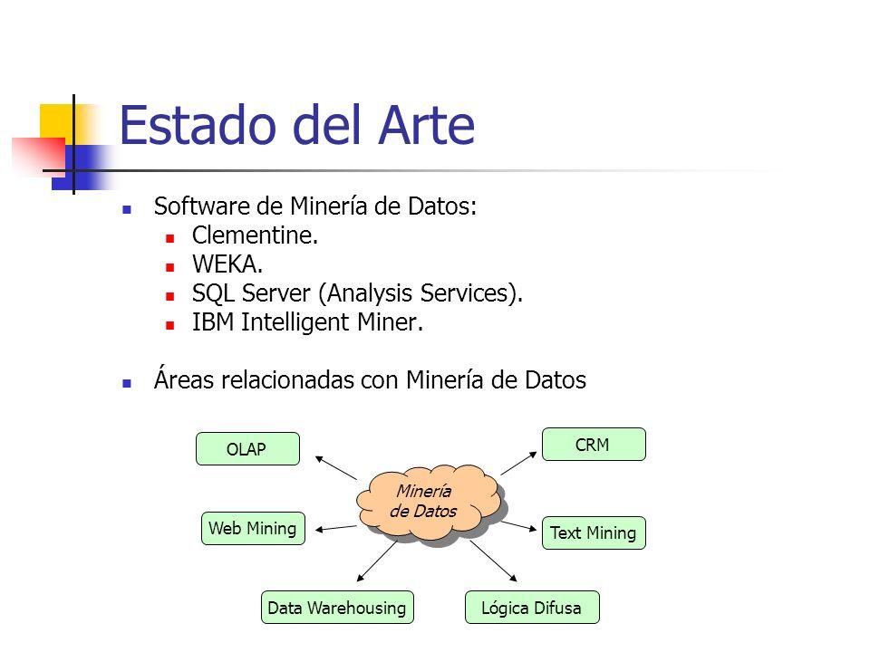 Estado del Arte Software de Minería de Datos: Clementine. WEKA. SQL Server (Analysis Services). IBM Intelligent Miner. Áreas relacionadas con Minería