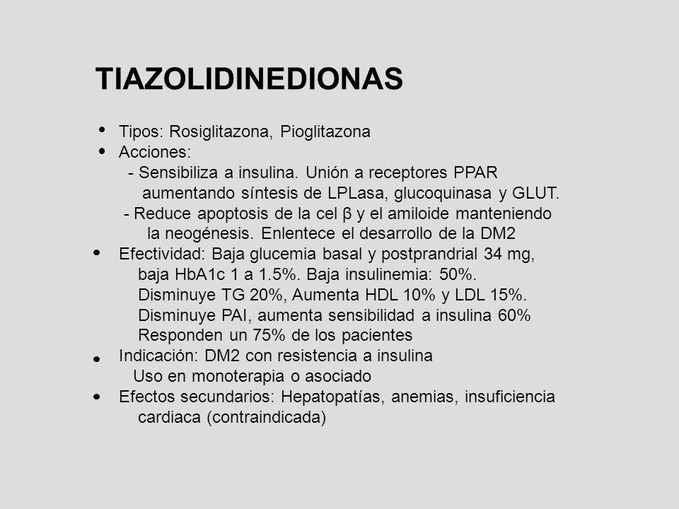 TIAZOLIDINEDIONAS Tipos: Rosiglitazona, Pioglitazona Acciones: - Sensibiliza a insulina. Unión a receptores PPAR aumentando síntesis de LPLasa, glucoq