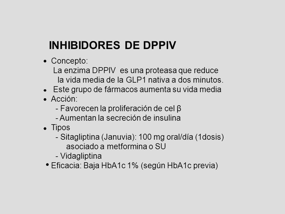 INHIBIDORES DE DPPlV Concepto: La enzima DPPlV es una proteasa que reduce la vida media de la GLP1 nativa a dos minutos. Este grupo de fármacos aument