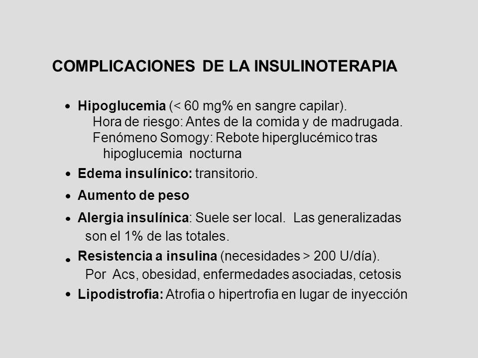 COMPLICACIONES DE LA INSULINOTERAPIA Hipoglucemia (< 60 mg% en sangre capilar). Hora de riesgo: Antes de la comida y de madrugada. Fenómeno Somogy: Re