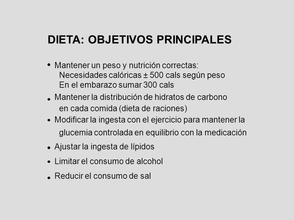 DIETA: OBJETIVOS PRINCIPALES Mantener un peso y nutrición correctas: Necesidades calóricas ± 500 cals según peso En el embarazo sumar 300 cals Mantene