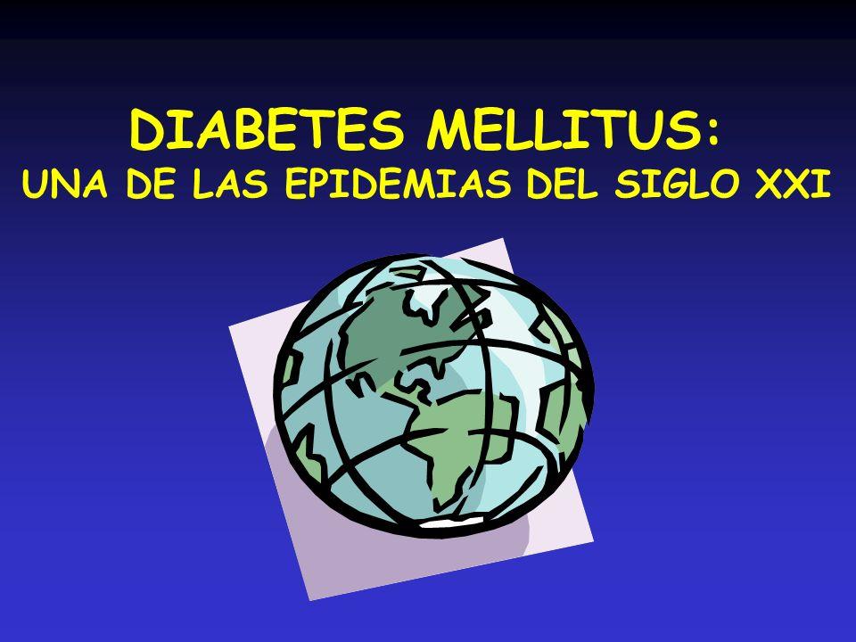 CLASIFICACION 1- Diabetes tipo 1 Inmunomediada Idiopática 2- Diabetes tipo 2 3- Otros tipos específicos Defectos genéticos en la función celular beta Defectos genéticos en la acción de la insulina Enfermedades del páncreas exócrino Endocrinopatías Inducidas por drogas o agentes químicos Infecciones Formas no comunes de diabetes inmunomediadas Otros síndromes genéticos asociados con diabetes 4- Diabetes Gestacional