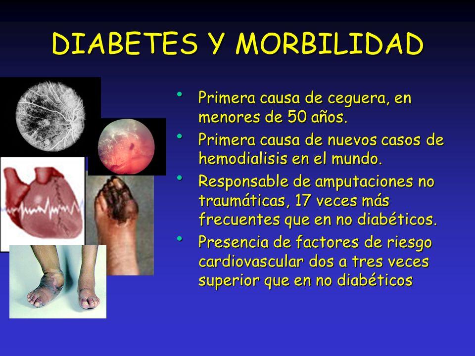 DIABETES Y MORBILIDAD Primera causa de ceguera, en menores de 50 años. Primera causa de ceguera, en menores de 50 años. Primera causa de nuevos casos