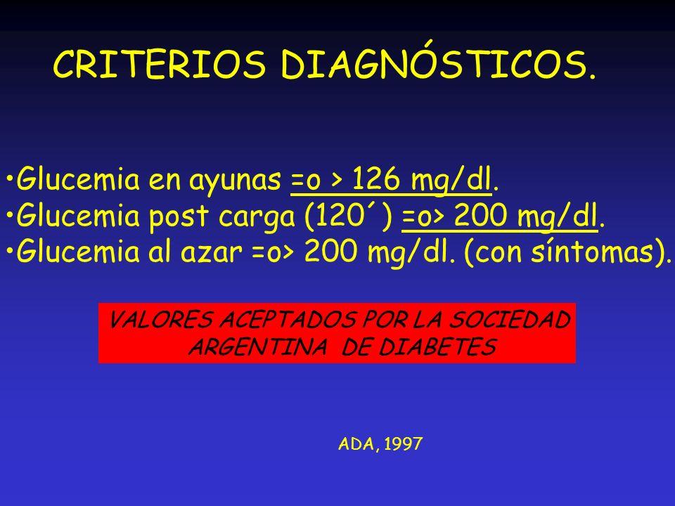 CRITERIOS DIAGNÓSTICOS. Glucemia en ayunas =o > 126 mg/dl. Glucemia post carga (120´) =o> 200 mg/dl. Glucemia al azar =o> 200 mg/dl. (con síntomas). A