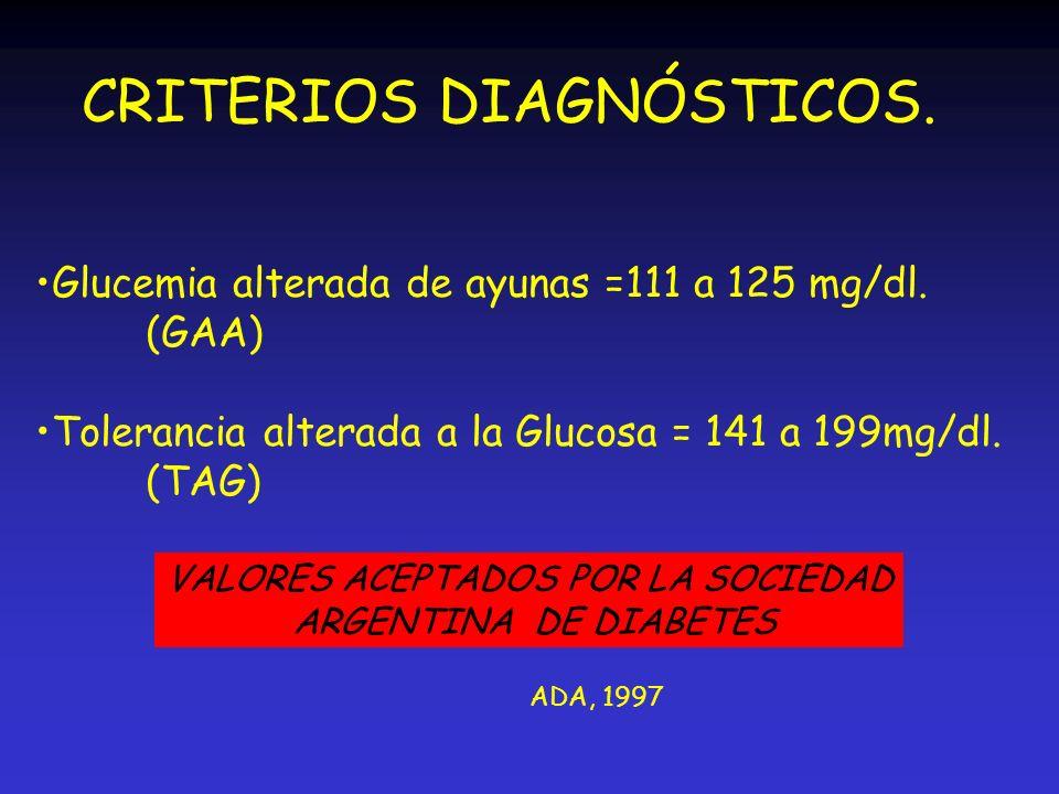 CRITERIOS DIAGNÓSTICOS. Glucemia alterada de ayunas =111 a 125 mg/dl. (GAA) Tolerancia alterada a la Glucosa = 141 a 199mg/dl. (TAG) ADA, 1997 VALORES