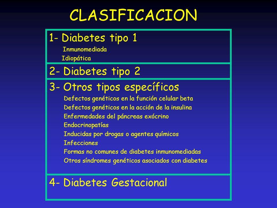 CLASIFICACION 1- Diabetes tipo 1 Inmunomediada Idiopática 2- Diabetes tipo 2 3- Otros tipos específicos Defectos genéticos en la función celular beta
