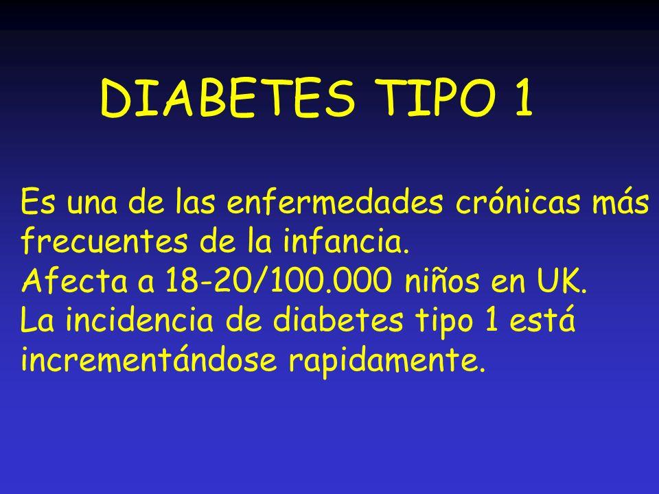 DIABETES TIPO 1 Es una de las enfermedades crónicas más frecuentes de la infancia. Afecta a 18-20/100.000 niños en UK. La incidencia de diabetes tipo