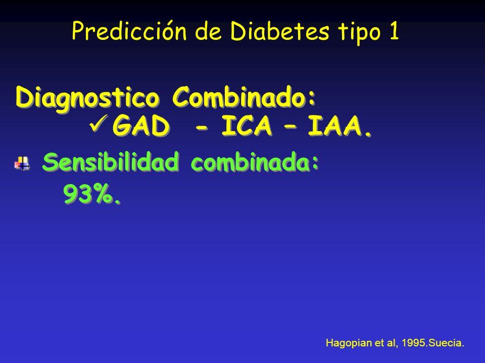 Diagnostico Combinado: GAD - ICA – IAA. Sensibilidad combinada: 93%. Diagnostico Combinado: GAD - ICA – IAA. Sensibilidad combinada: 93%. Hagopian et