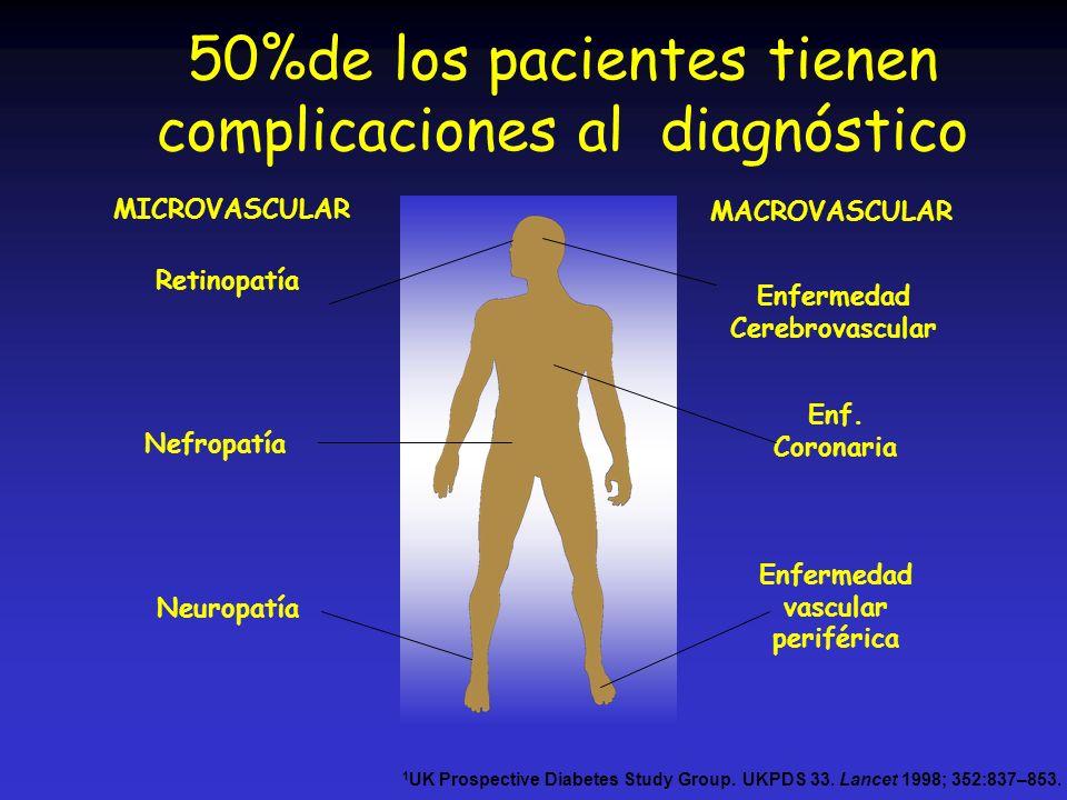 50%de los pacientes tienen complicaciones al diagnóstico Retinopatía Nefropatía Neuropatía MICROVASCULAR MACROVASCULAR Enfermedad Cerebrovascular Enf.