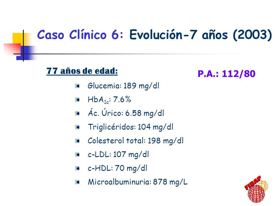 Caso Clínico 6: Evolución-7 años (2003) 77 años de edad: Glucemia: 189 mg/dl HbA 1c : 7.6% Ác. Úrico: 6.58 mg/dl Triglicéridos: 104 mg/dl Colesterol t