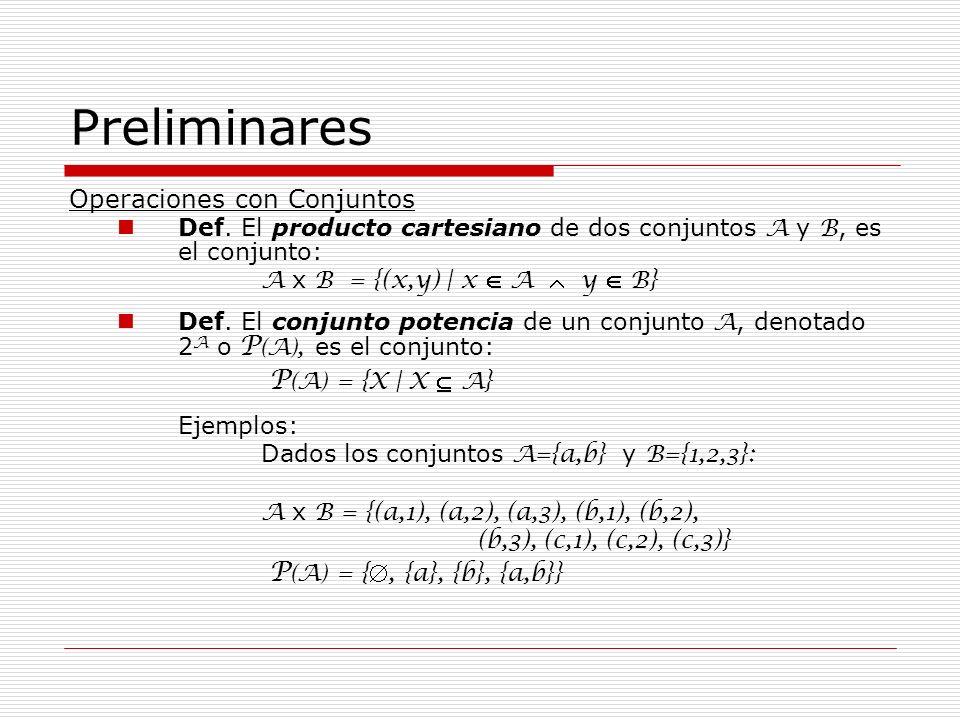 Preliminares Operaciones con Conjuntos Def. El producto cartesiano de dos conjuntos A y B, es el conjunto: A x B = {(x,y) | x A y B} Def. El conjunto