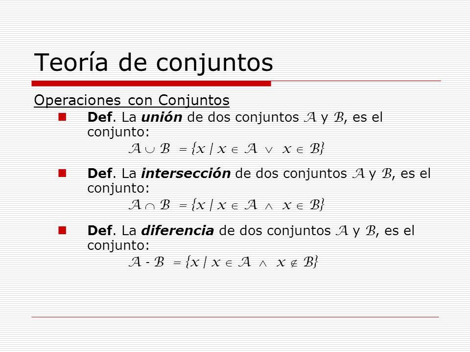 Propiedades de conjuntos 1.Leyes asociativas a)A (B C) = (A B) C b)A (B C) = (A B) C 2.Leyes conmutativas a)A B = B A b)A B = B A 3.Leyes distributivas a)A (B C) = (A B) (A C) b)A (B C) = (A B) (A C) 4.Leyes de Identidad: a)A = A b)A U = A