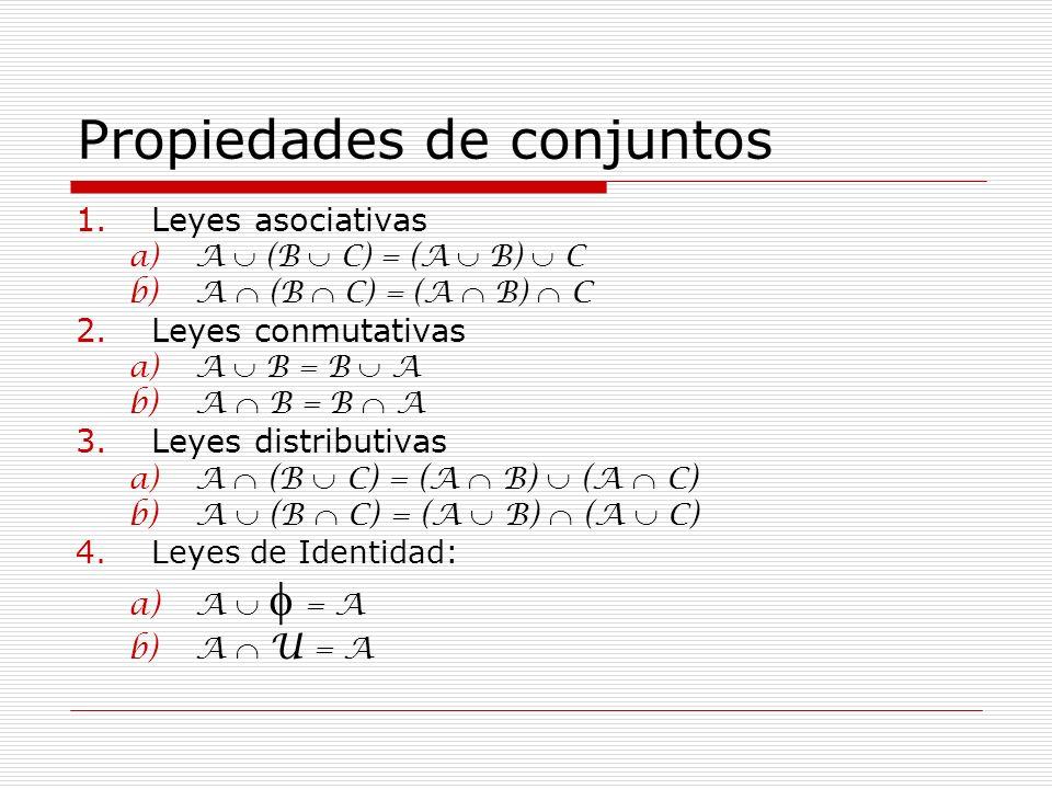 Propiedades de conjuntos 1.Leyes asociativas a)A (B C) = (A B) C b)A (B C) = (A B) C 2.Leyes conmutativas a)A B = B A b)A B = B A 3.Leyes distributiva