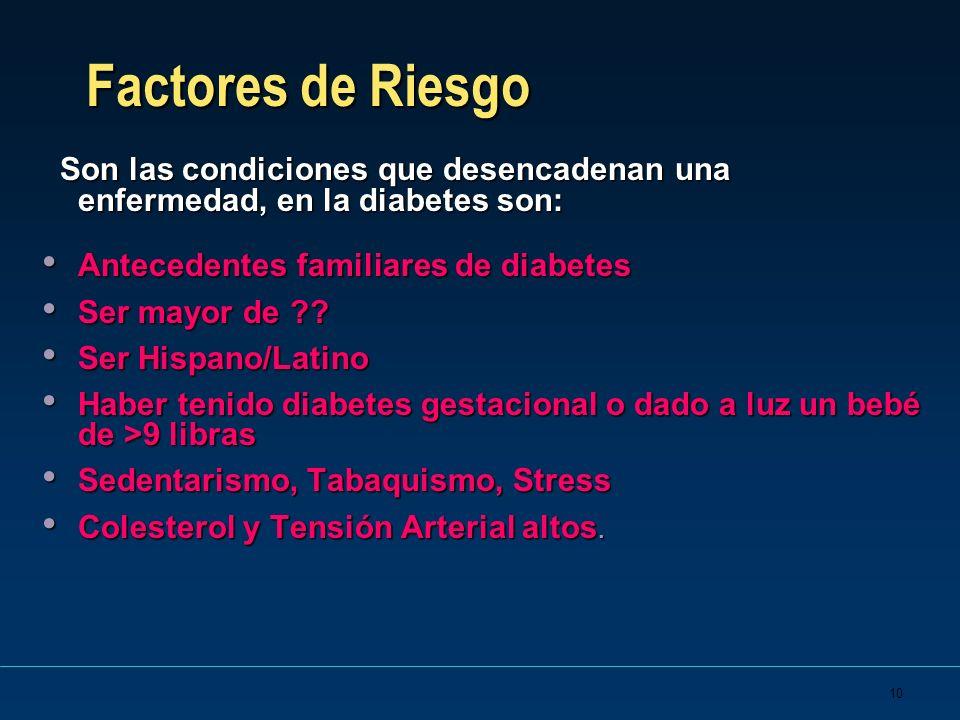 10 Factores de Riesgo Son las condiciones que desencadenan una enfermedad, en la diabetes son: Son las condiciones que desencadenan una enfermedad, en