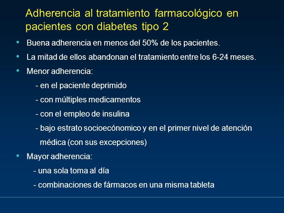 Adherencia al tratamiento farmacológico en pacientes con diabetes tipo 2 Buena adherencia en menos del 50% de los pacientes. La mitad de ellos abandon
